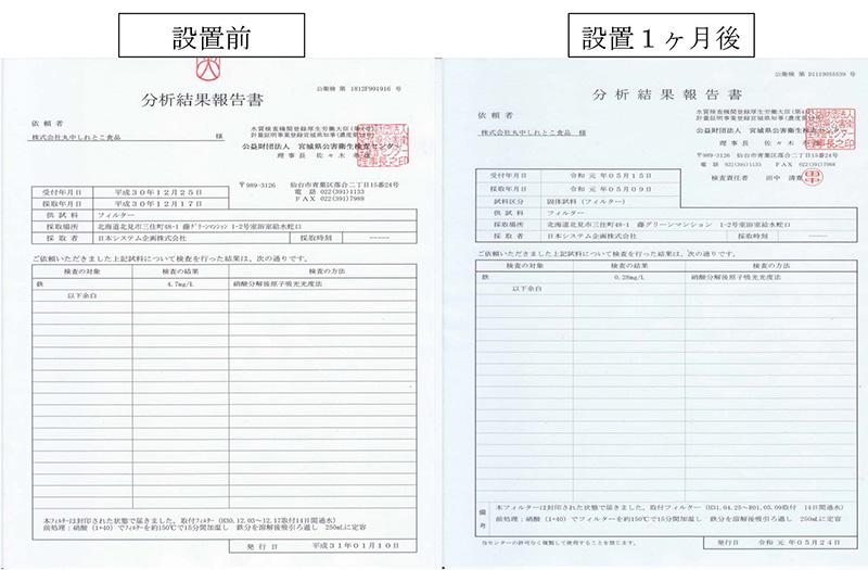 「藤グリーンマンション」分析結果報告書