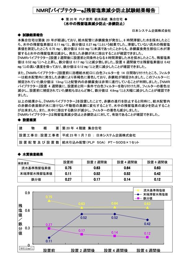 NMRパイプテクターにより鶴見公舎における給水管赤錆防止と殺菌用塩素濃度低下防止試験